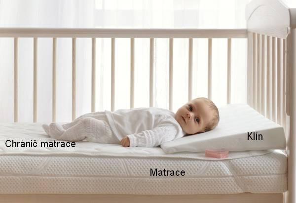 Zdravotní matrace pohanka-kokos Comfort Line + Chránič + Klín FIKI MIKI